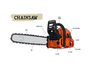 Best Rated Electric Chainsaw Guide 2019