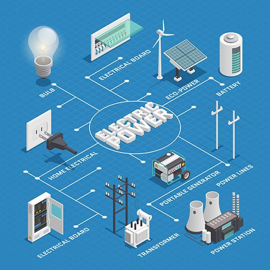 electric power diagram